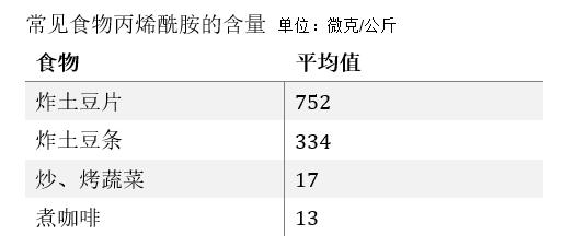 国外中文媒体宣称星巴克致癌!?-热点新加坡