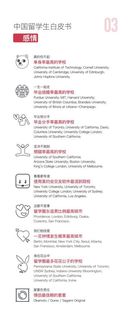 《中国留学生白皮书》揭秘50个留学的秘密!-热点新加坡